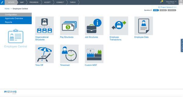 SAP SuccessFactors Employee Central Implementation tool