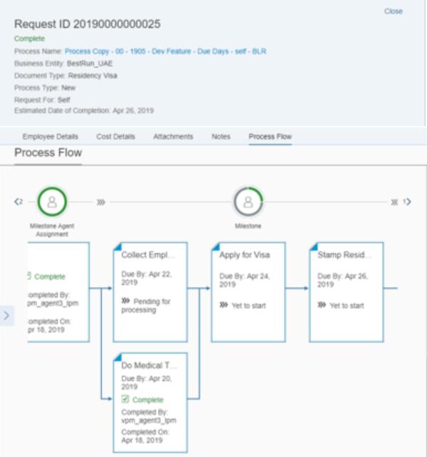 SAP Successfactors visa permits estimated completion date q3